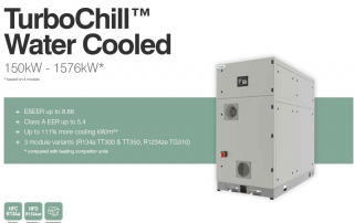 Airedale TurboChill air con unit